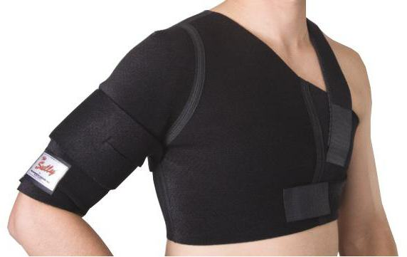 Вывих плеча лечение после вправления
