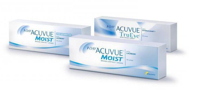 Лечение простатита антибиотиками 4 таблетки - Лекарства