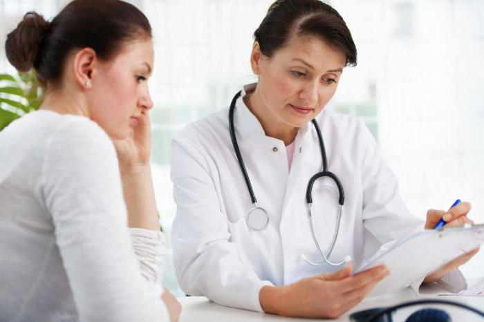 Лечение миомы матки эффективно народными средствами: отзывы