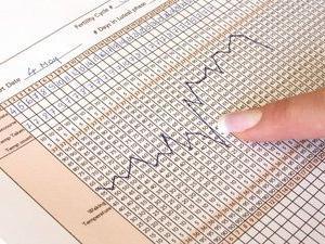 Расшифровка графика базальной ...: fb.ru/article/80622/rasshifrovka-grafika-bazalnoy-temperaturyi...