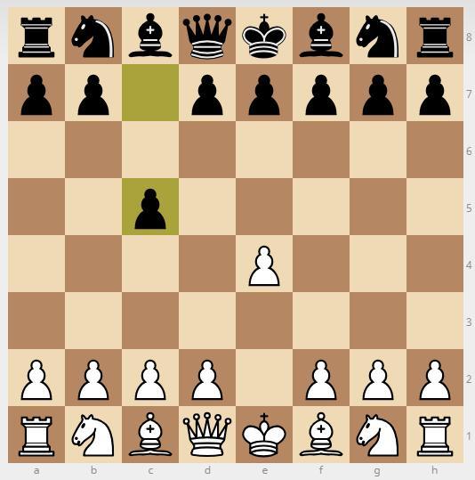 Начало шахматной партии: что это такое и как его играть?