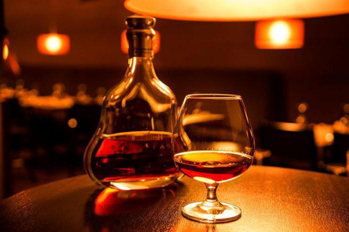 Коньяк сколько градусов алкоголя