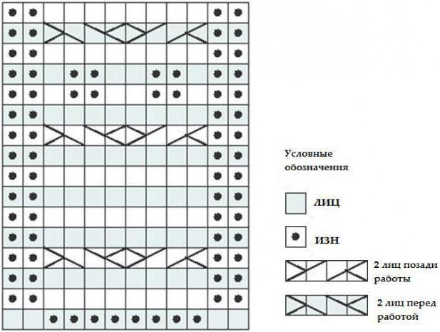 Макияж для карих глаз пошаговая инструкция