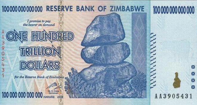 республика Зимбабве достопримечательности