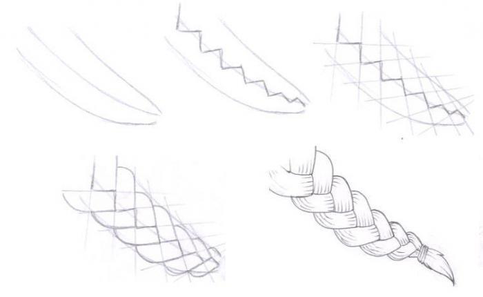 Как нарисовать косички карандашом поэтапно для начинающих
