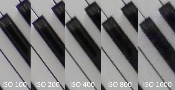 Чувствительность ISO. Базовые знания