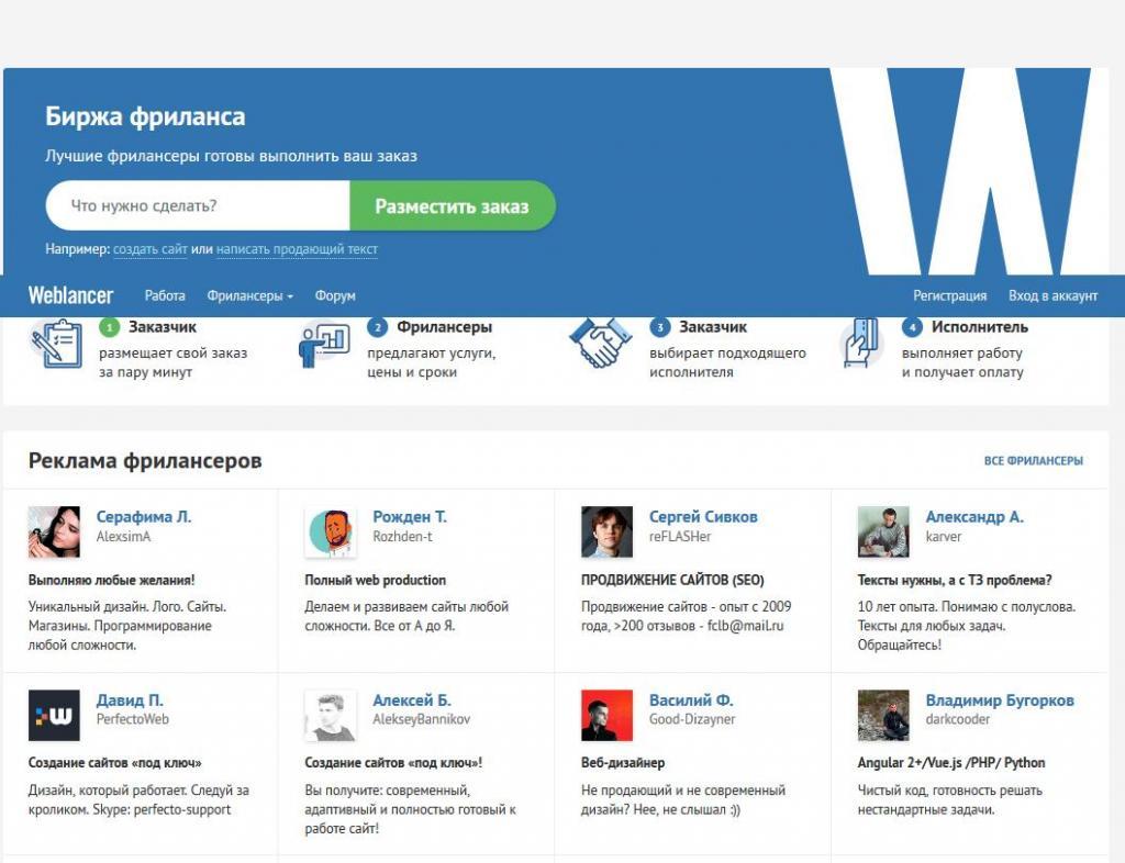 Работа для фрилансеров украина фриланс картинки для сайтов