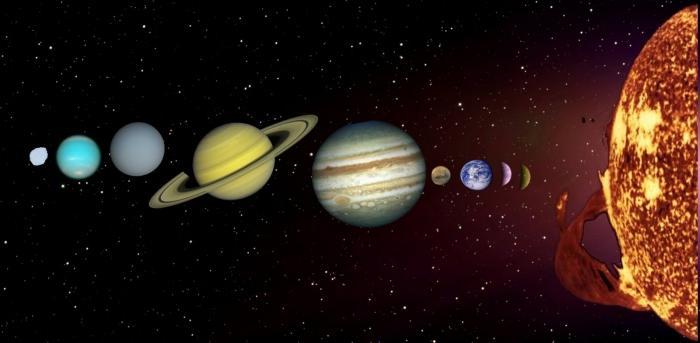 назовите ближайшую планету к солнцу