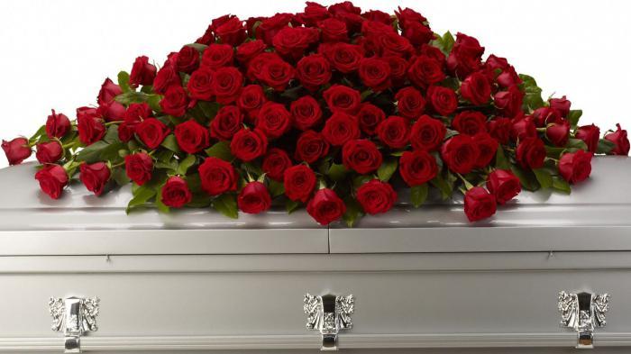 Сон гроб на свадьбе