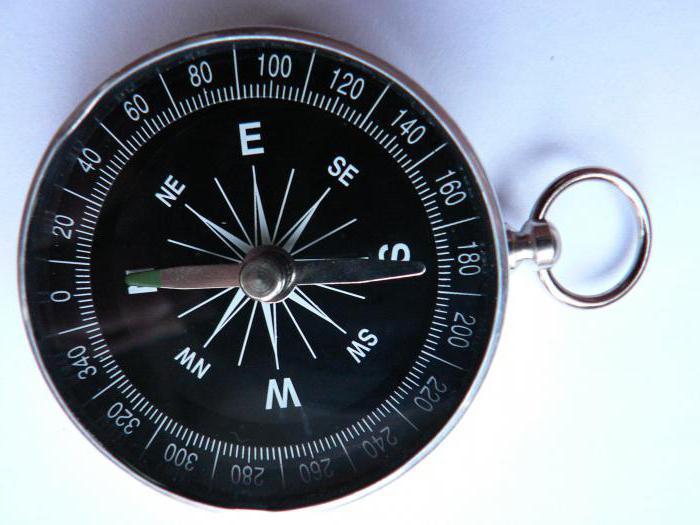 компас андрианова