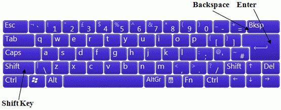 Как <u>как сделать значок больше или меньше</u> набрать знаки на клавиатуре?