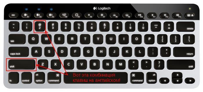 как поставить собаку на клавиатуре