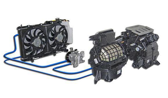 компрессор кондиционера автомобиля принцип работы
