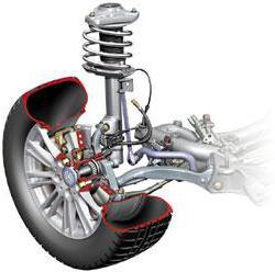 1085282 - Стучит привод передней подвески