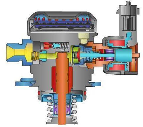работа тнвд дизельного двигателя