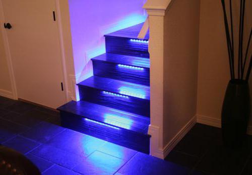 к чему можно подключить светодиодную ленту дома