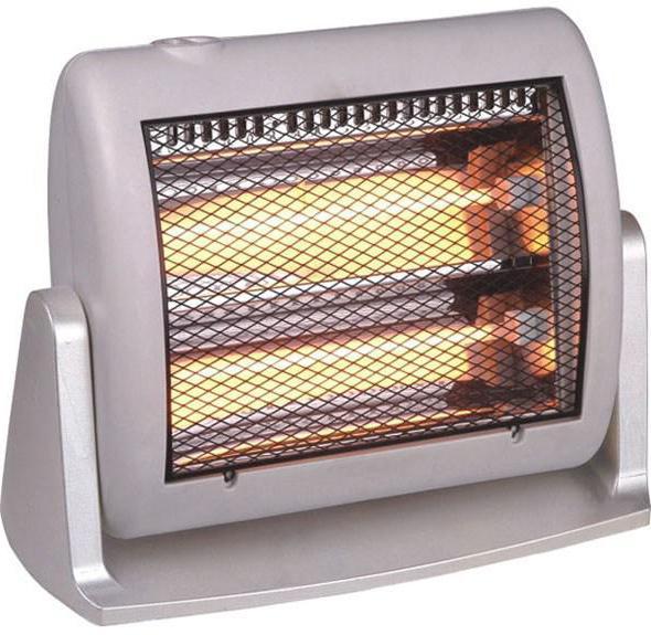 Электронагреватели для отопления минимальное энергопотребление