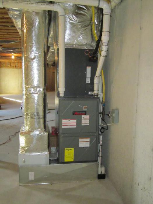 напольные газовые котлы отопления