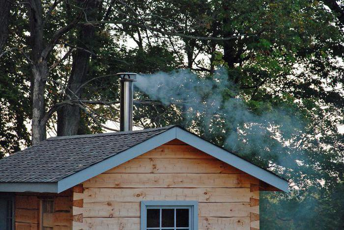 Какой дымоход лучше для бани