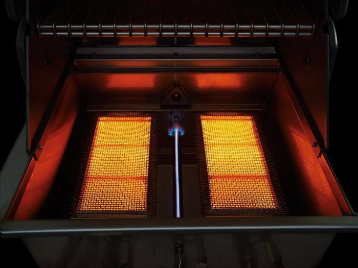 инфракрасные лучи применение