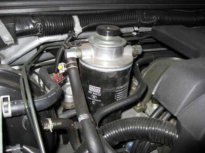 основные неисправности топливной системы дизельного двигателя