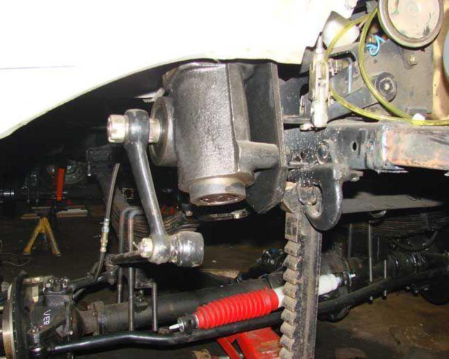 Установка гидроусилителя на уаз 469