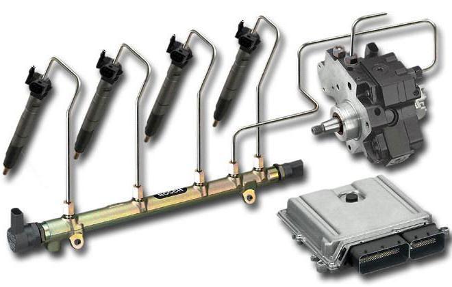 Насос-форсунка дизельного двигателя: устройство и принцип работы