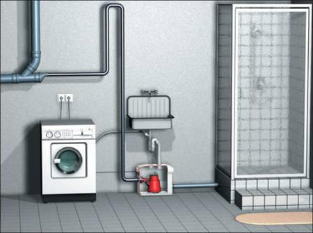 Установка слива стиральной машины в канализацию