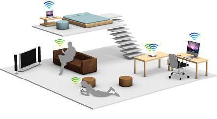 как провести интернет на дачу