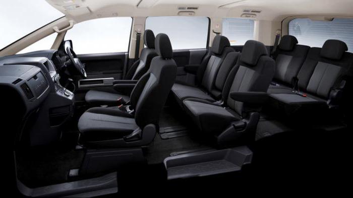 "Mitsubishi Delica D5 (""Делика Д5""): описание, характеристики, отзывы"