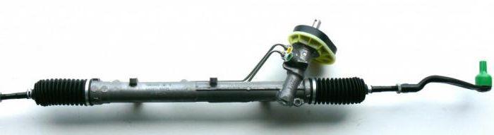 Устройство рулевой рейки с гидроусилителем рено логан