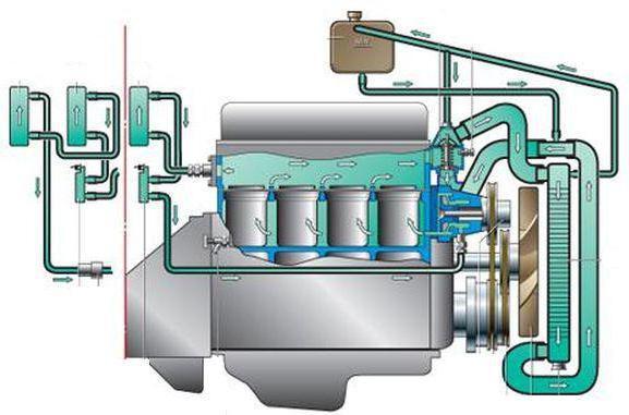 402 двигатель газель