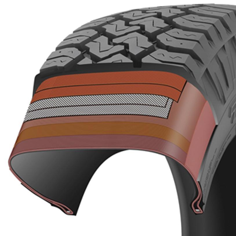 пневматические шины резиновые