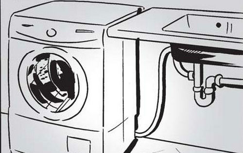 connect the washing machine