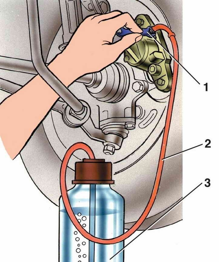 как прокачивать тормоза на ваз