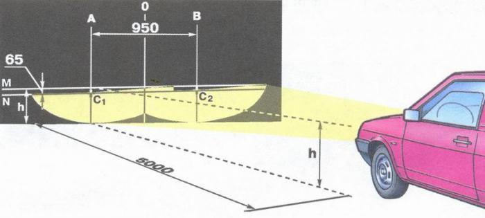 тюнингованные фары на ВАЗ 2109