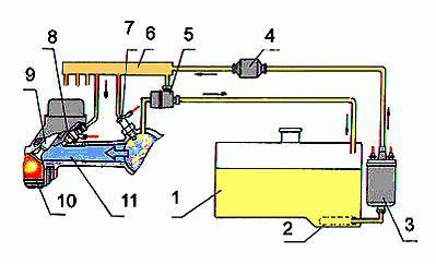 топливная система шевроле нива схема