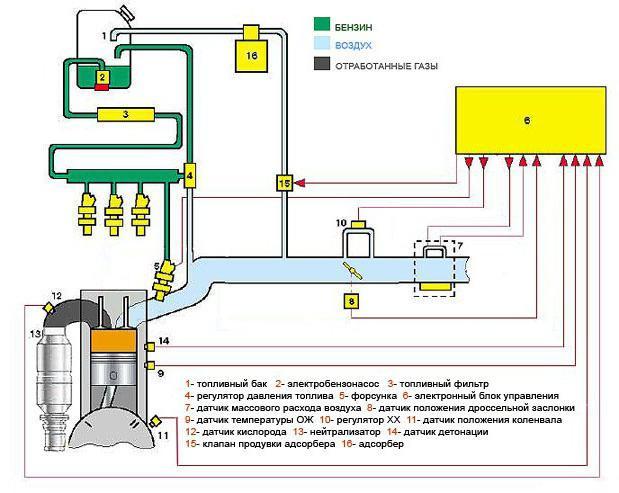 Кстати, схема топливной