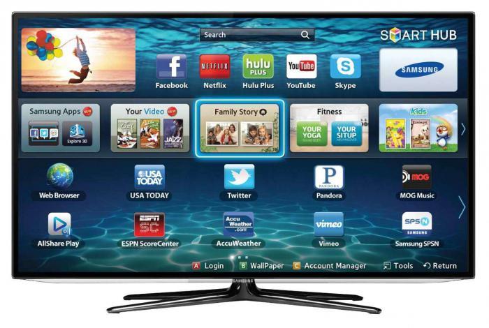 оптимальный размер телевизора для комнаты