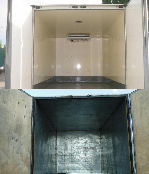 изотермическая будка