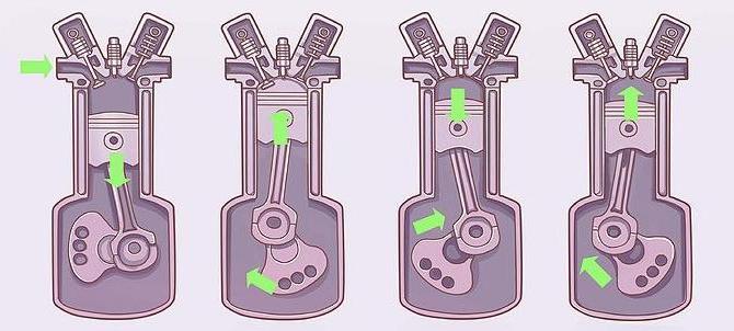 как отрегулировать электронное зажигание