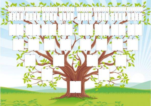 Древо семьи своими руками шаблоны