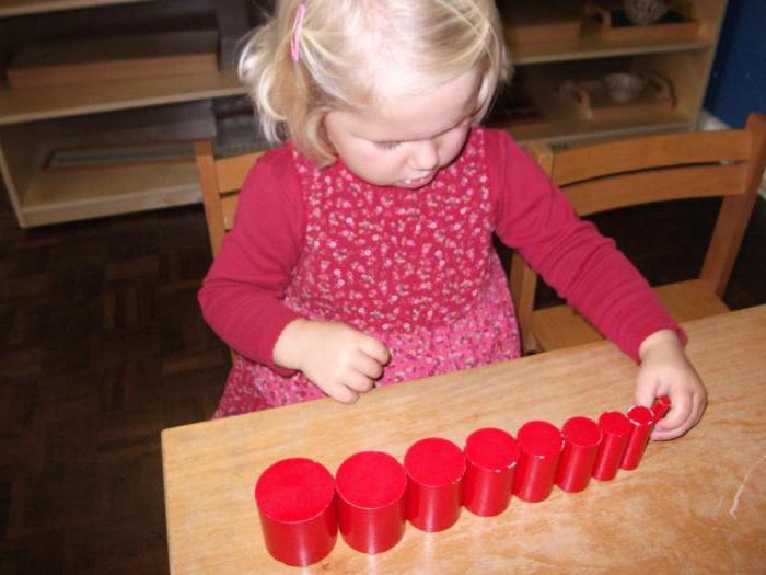 монтессори методика раннего развития