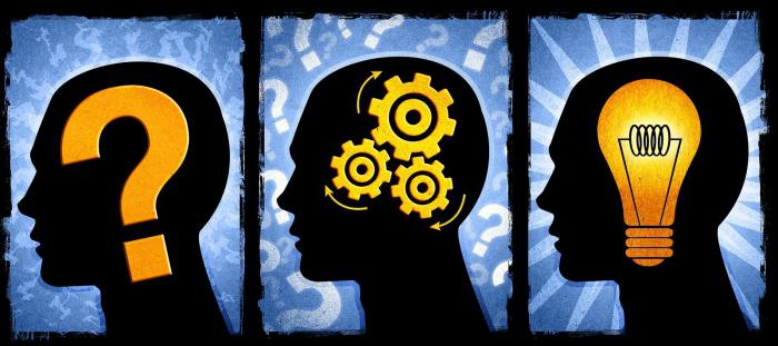 тренировка правого полушария мозга