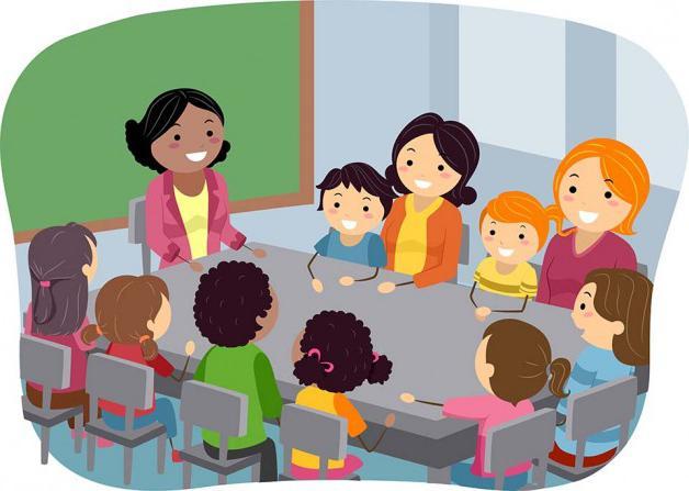 первое родительское собрание в детском саду знакомство родителей