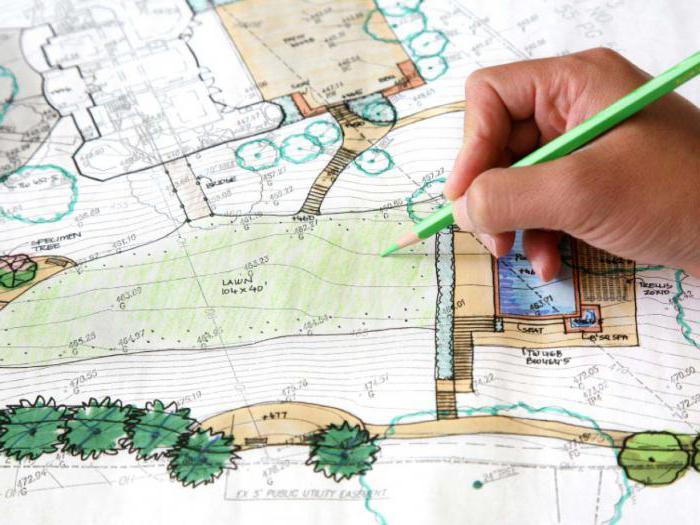 Планировка пригородного участка програмку