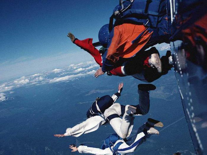 правила парашютного спорта