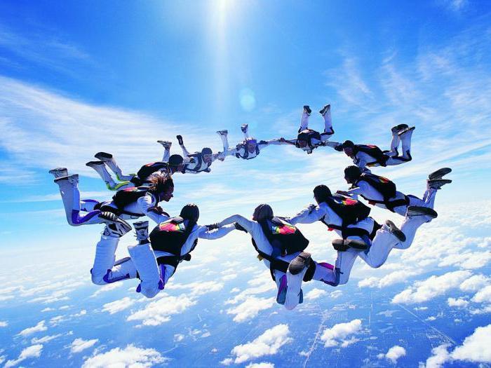 парашютный спорт история