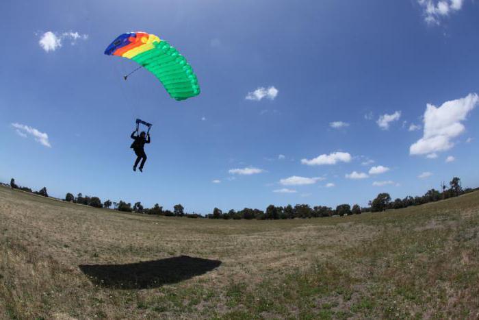как определяется победитель в парашютном спорте правила