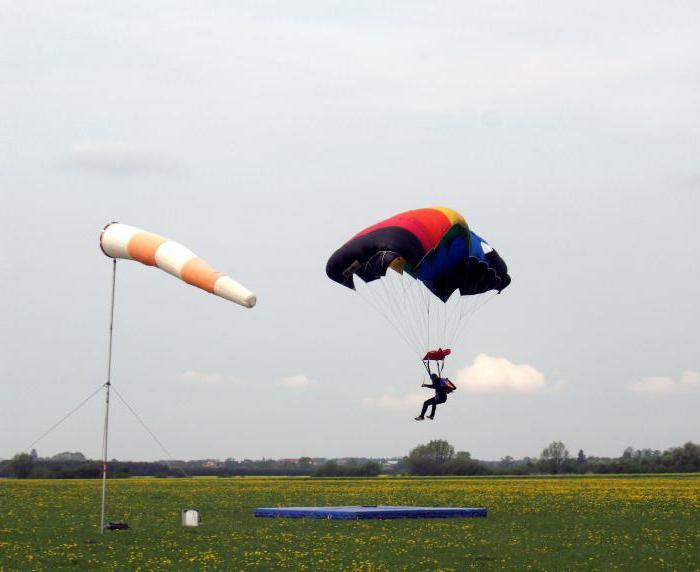 парашютный спорт классический парашютизм